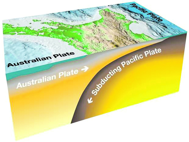 Planning for fault rupture